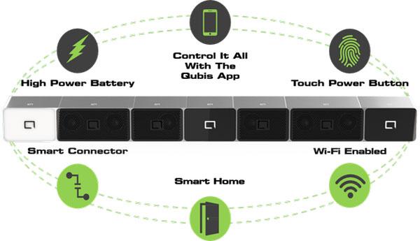 Qubis high power battery